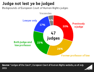 judge_not_lest_ye_be_judged